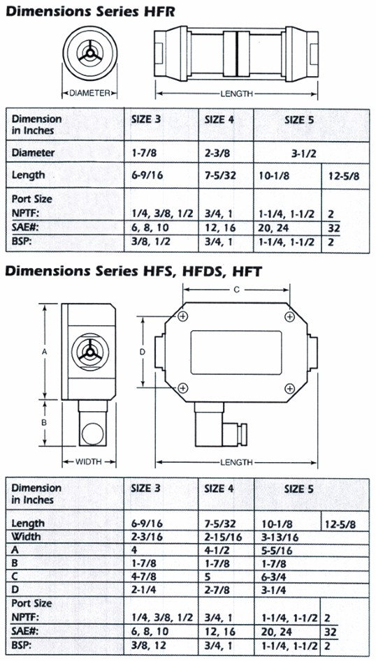 SERIES HFR, HFS, HFDS, and HFT –FLOW RATE MONITORS