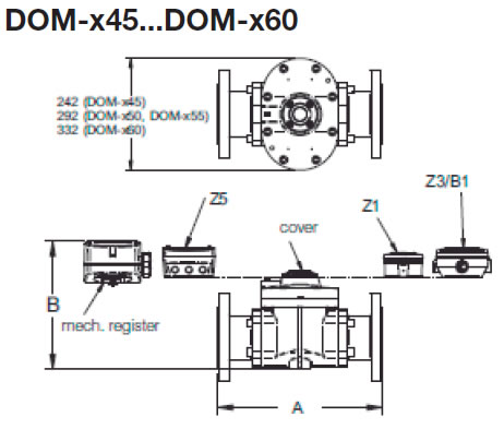 DOM Positive Displacement Flowmeter